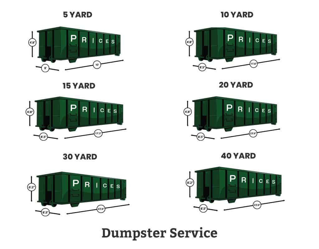 Prices Dumpster Rental Service Dayton OH