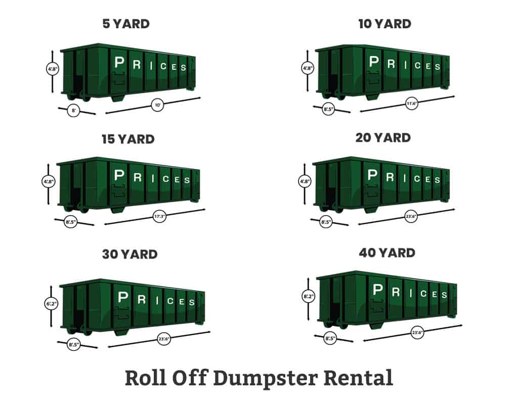 Dayton Roll Off Dumpster Rental - Dayton OH Dumpster Sizes